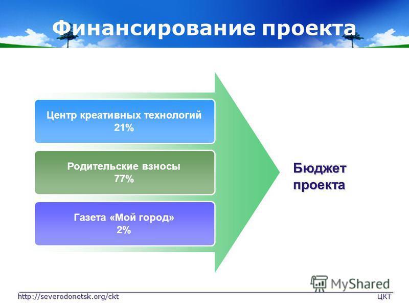 http://severodonetsk.org/ckt ЦКТ Финансирование проекта Центр креативных технологий 21% Родительские взносы 77% Газета «Мой город» 2% Бюджет проекта