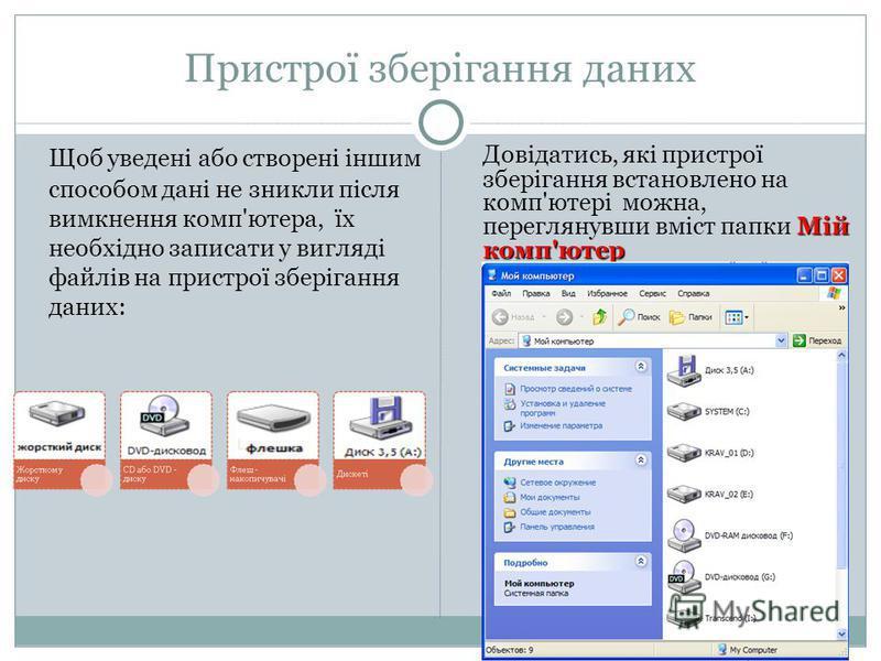 Пристрої зберігання даних Щоб уведені або створені іншим способом дані не зникли після вимкнення комп'ютера, їх необхідно записати у вигляді файлів на пристрої зберігання даних: Мій комп'ютер Довідатись, які пристрої зберігання встановлено на комп'ют
