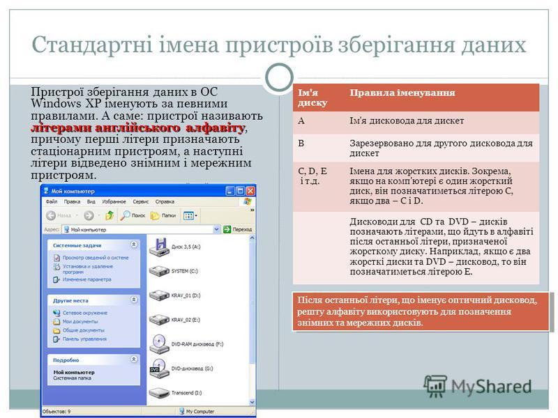 Стандартні імена пристроїв зберігання даних літерами англійського алфавіту Пристрої зберігання даних в ОС Windows XP іменують за певними правилами. А саме: пристрої називають літерами англійського алфавіту, причому перші літери призначають стаціонарн