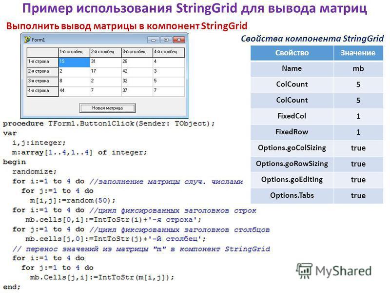 Пример использования StringGrid для вывода матриц Выполнить вывод матрицы в компонент StringGrid Свойство Значение Name mb ColCount 5 5 FixedCol 1 FixedRow 1 Options.goColSizing true Options.goRowSizing true Options.goEditing true Options.Tabs true С