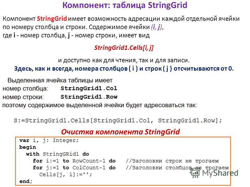 Компонент: таблица StringGrid Компонент StringGrid имеет возможность адресации каждой отдельной ячейки по номеру столбца и строки. Содержимое ячейки (i, j), где i - номер столбца, j - номер строки, имеет вид StringGrid1.Cells[i, j] и доступно как для