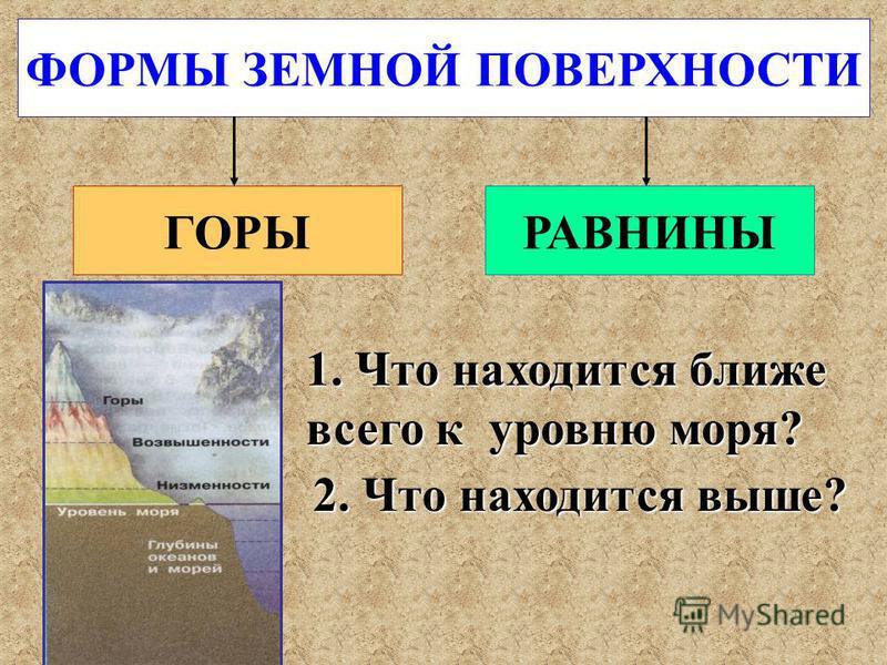 ГОРЫРАВНИНЫ 1. Что находится ближе всего к уровню моря? 2. Что находится выше?