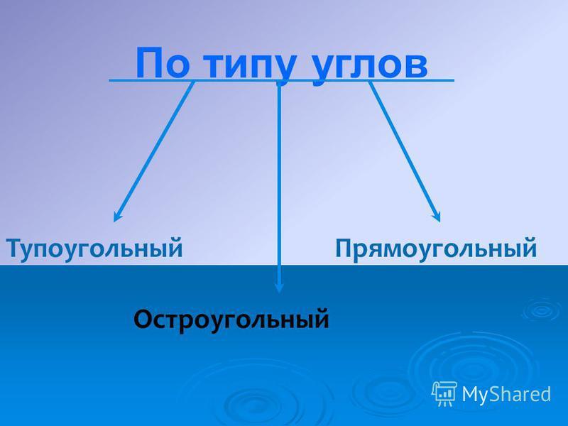 Проверка блока памяти 1) Какая фигура называется треугольником? 2) Назовите элементы треугольника. 3) Что такое периметр треугольника? 4) Какие виды треугольников вы знаете?