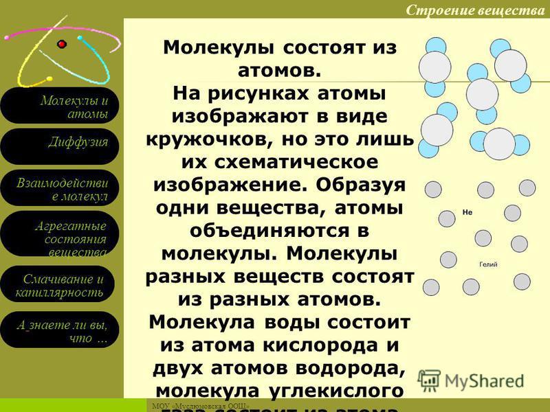 Строение вещества Взаимодействи е молекул Диффузия Агрегатные состояния вещества Молекулы и атомы Смачивание и капиллярность А знаете ли вы, что … Смачивание и капиллярность А знаете ли вы, что … МОУ «Муслюмовская ООШ» 1. Все вещества состоят из част