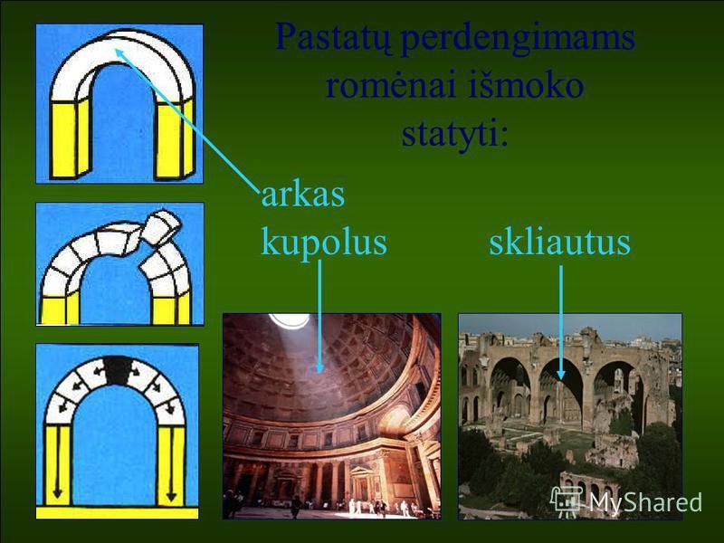 Pastatų perdengimams romėnai išmoko statyti: arkas kupolus skliautus
