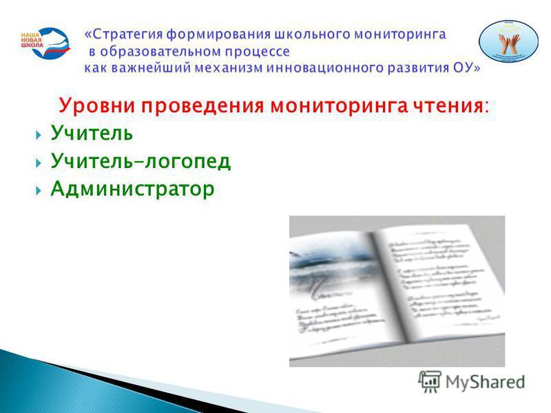 Уровни проведения мониторинга чтения: Учитель Учитель-логопед Администратор