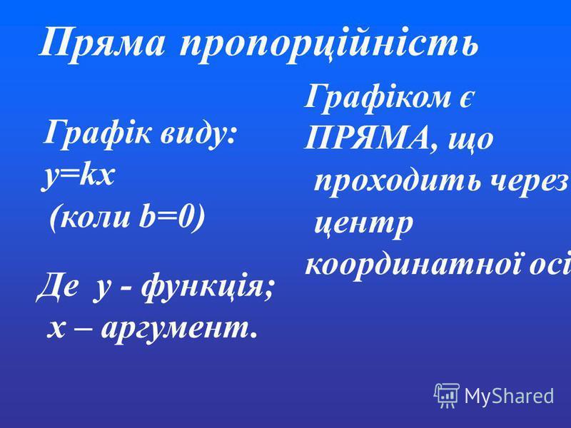 Графік виду: y=kx Де y - функція; x – аргумент. Графіком є ПРЯМА, що проходить через центр координатної осі Пряма пропорційність (коли b=0)