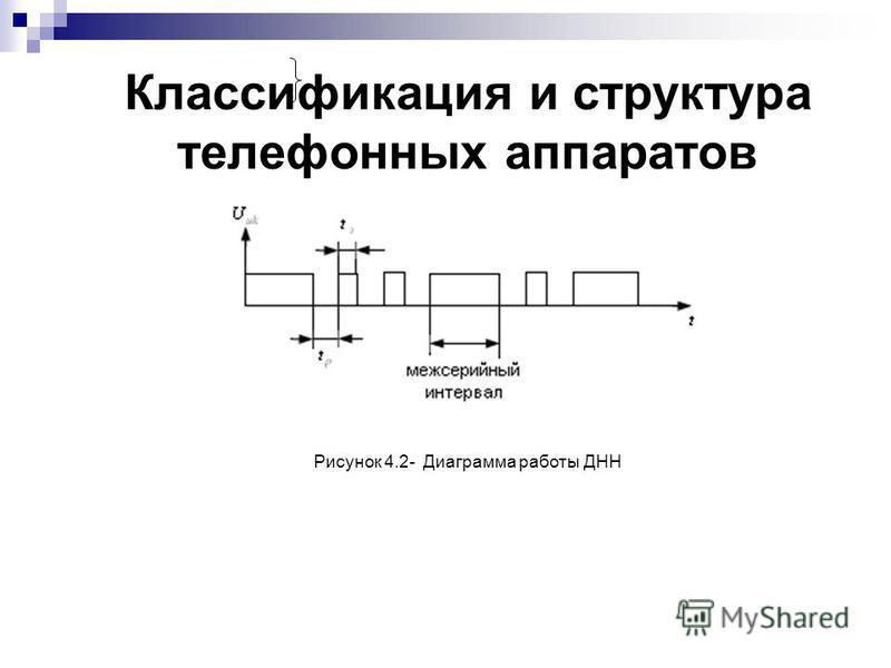 Классификация и структура телефонных аппаратов Рисунок 4.2- Диаграмма работы ДНН