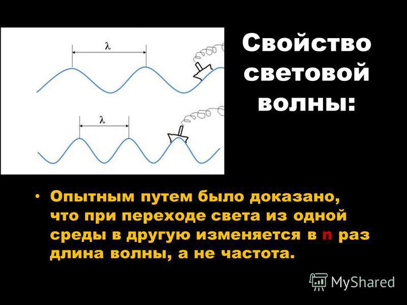 Свойство световой волны: Опытным путем было доказано, что при переходе света из одной среды в другую изменяется в n раз длина волны, а не частота.