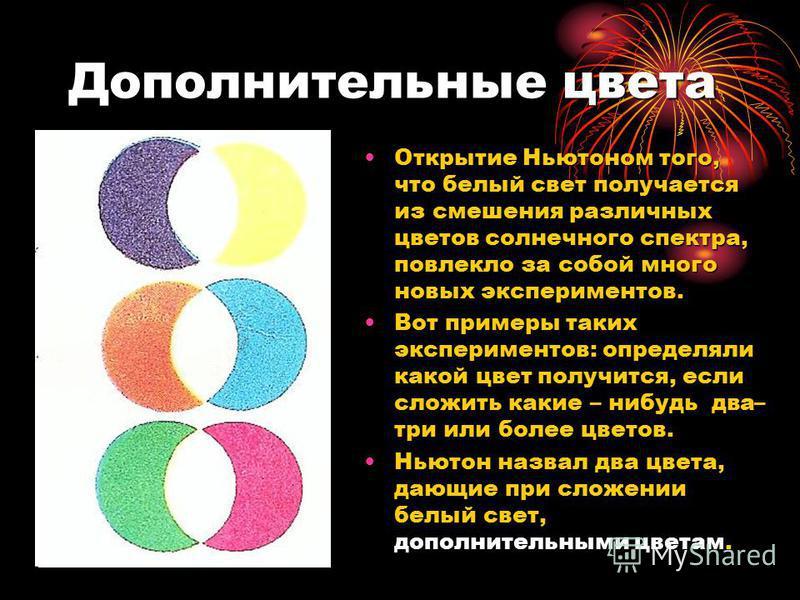 Дополнительные цвета Открытие Ньютоном того, что белый свет получается из смешения различных цветов солнечного спектра, повлекло за собой много новых экспериментов.Открытие Ньютоном того, что белый свет получается из смешения различных цветов солнечн