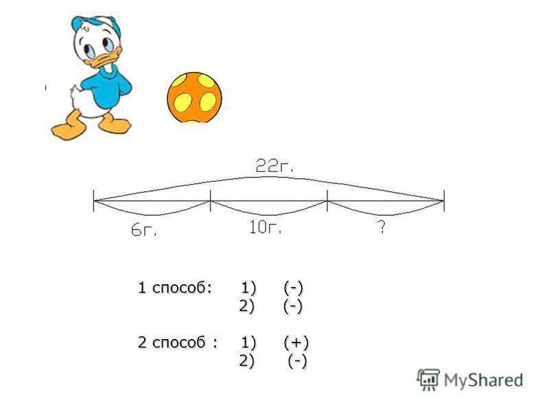 1 способ: 1) (-) 2) (-) 2) (-) 2 способ : 1) (+) 2) (-) 2) (-)