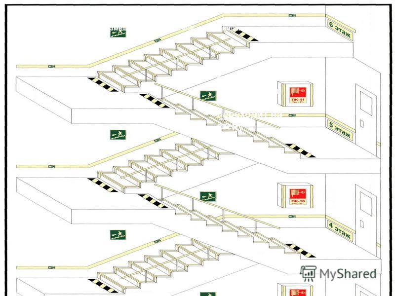 Направляющая полоса переходит со стены на пол, исключая возможный разрыв в обозначении Пример размещения элементов ФЭС на лестницах пути эвакуации, а затем снова переходит на стену