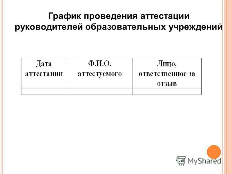 График проведения аттестации руководителей образовательных учреждений