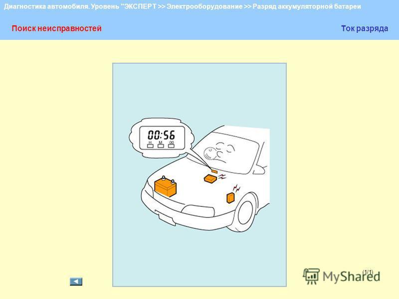 Диагностика автомобиля. Уровень ЭКСПЕРТ >> Электрооборудование >> Разряд аккумуляторной батареи (1/1) Поиск неисправностей Ток разряда