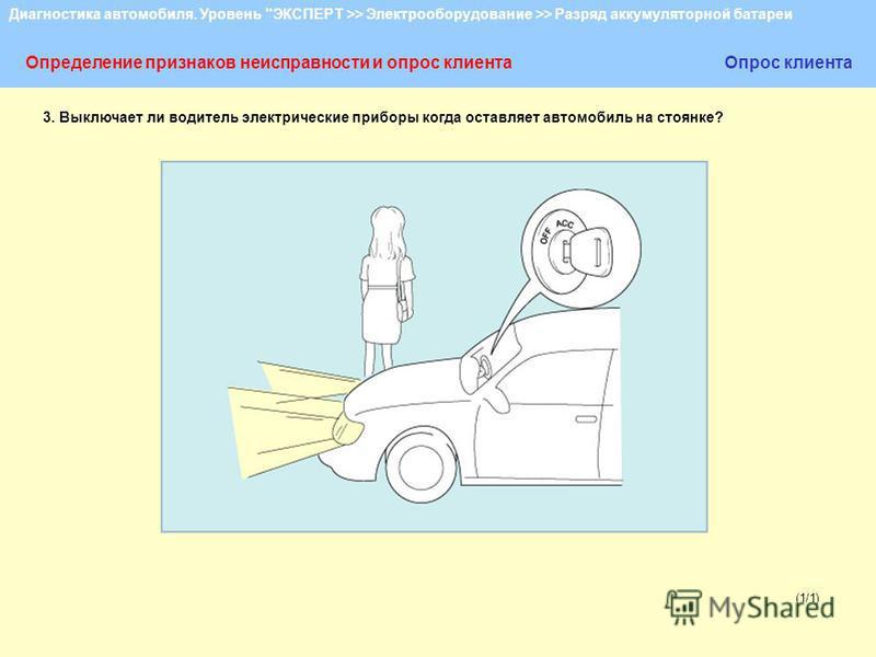 Диагностика автомобиля. Уровень