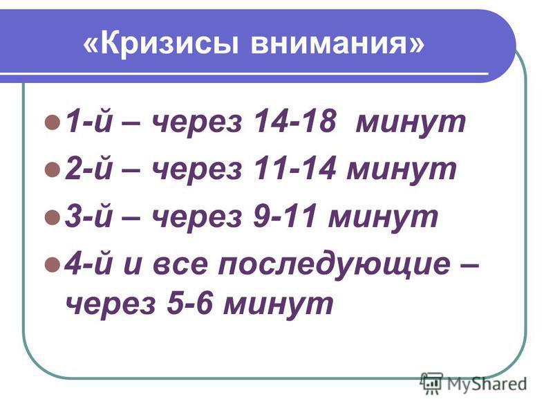 1-й – через 14-18 минут 2-й – через 11-14 минут 3-й – через 9-11 минут 4-й и все последующие – через 5-6 минут «Кризисы внимания»
