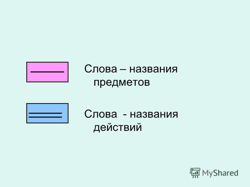 Слова – названия предметов Слова - названия действий