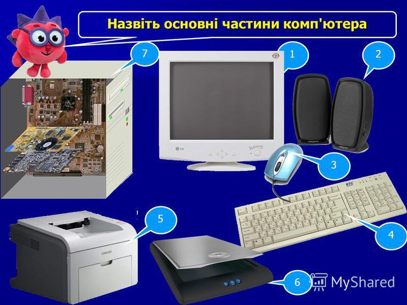 12 3 4 5 7 6 Назвіть основні частини комп'ютера
