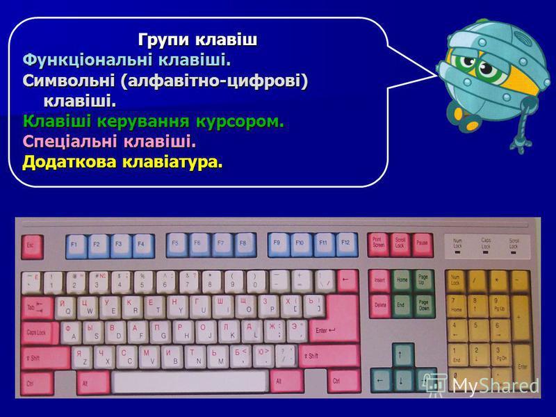 Групи клавіш Функціональні клавіші. Символьні (алфавітно-цифрові) клавіші. Клавіші керування курсором. Спеціальні клавіші. Додаткова клавіатура.