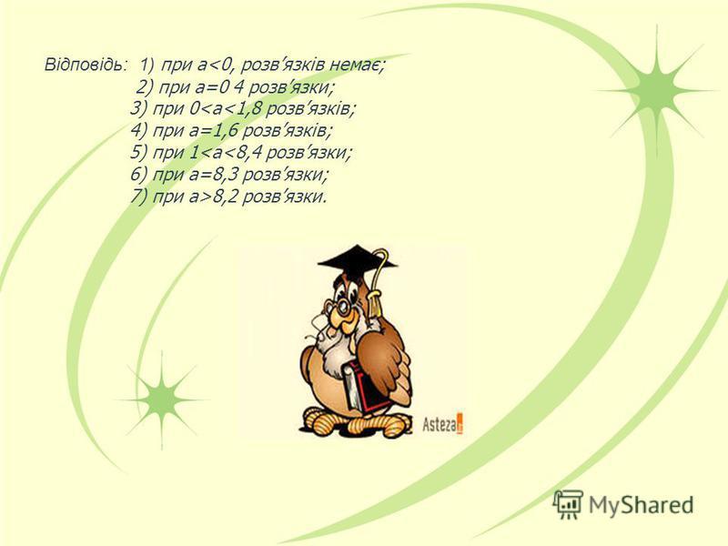 Відповідь: 1) при а<0, розвязків немає; 2) при а=0 4 розвязки; 3) при 0<а<1,8 розвязків; 4) при а=1,6 розвязків; 5) при 1<а<8,4 розвязки; 6) при а=8,3 розвязки; 7) при а>8,2 розвязки.
