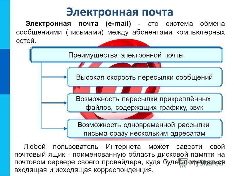 Электронная почта Электронная почта (e-mail) - это система обмена сообщениями (письмами) между абонентами компьютерных сетей. Высокая скорость пересылки сообщений Возможность пересылки прикреплённых файлов, содержащих графику, звук Возможность одновр