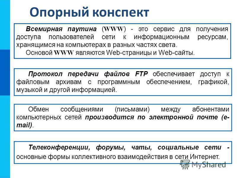 Всемирная паутина ( WWW ) - это сервис для получения доступа пользователей сети к информационным ресурсам, хранящимся на компьютерах в разных частях света. Основой WWW являются Web-страницы и Web-сайты. Опорный конспект Протокол передачи файлов FTP о