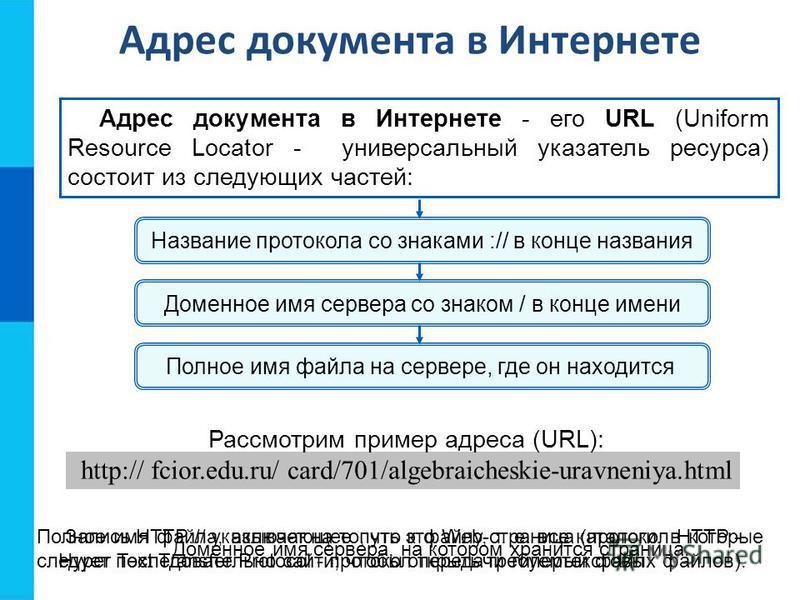 Адрес документа в Интернете - его URL (Uniform Resource Locator - универсальный указатель ресурса) состоит из следующих частей: Доменное имя сервера со знаком / в конце имени Полное имя файла на сервере, где он находится Название протокола со знаками