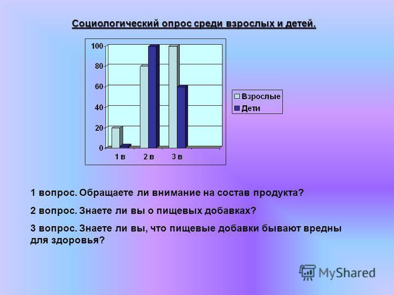 «БОН ПАРИ» Е102, Е110, Е124. мороженом и шоколадной плитке Е407 жевательной резинке Е320, В леденцах «БОН ПАРИ» находятся Е102, Е110, Е124. Все они опасны для здоровья. В мороженом и шоколадной плитке содержится Е407, который нарушает пищеварение. В