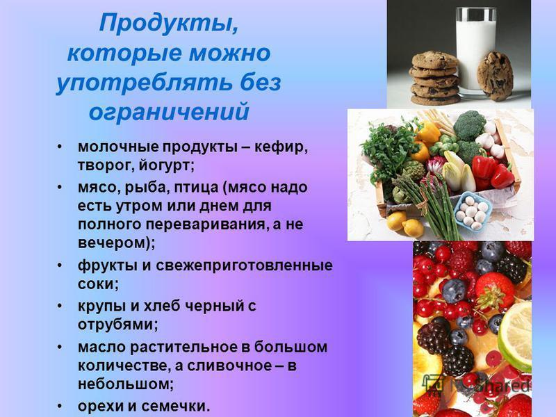 Продукты, употребление которых следует избегать рафинированный сахар; мука высших сортов; маргарин; пищевые консерванты (нитраты и нитриты для улучшения вкуса консервов, колбасы, сосисок); искусственные пищевые красители и вкусовые добавки («Юппи», «