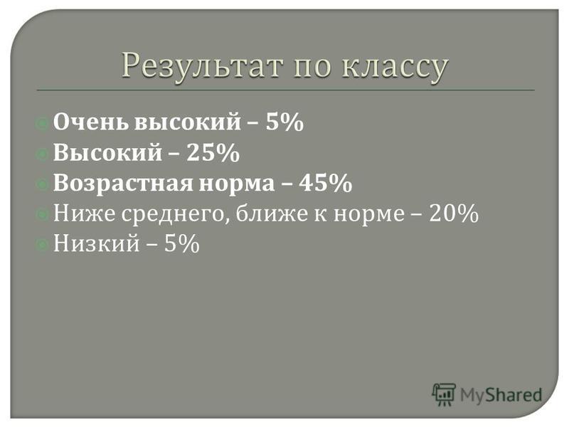 Очень высокий – 5% Высокий – 25% Возрастная норма – 45% Ниже среднего, ближе к норме – 20% Низкий – 5%
