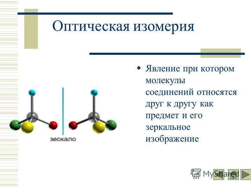 Оптическая изомерия Явление при котором молекулы соединений относятся друг к другу как предмет и его зеркальное изображение