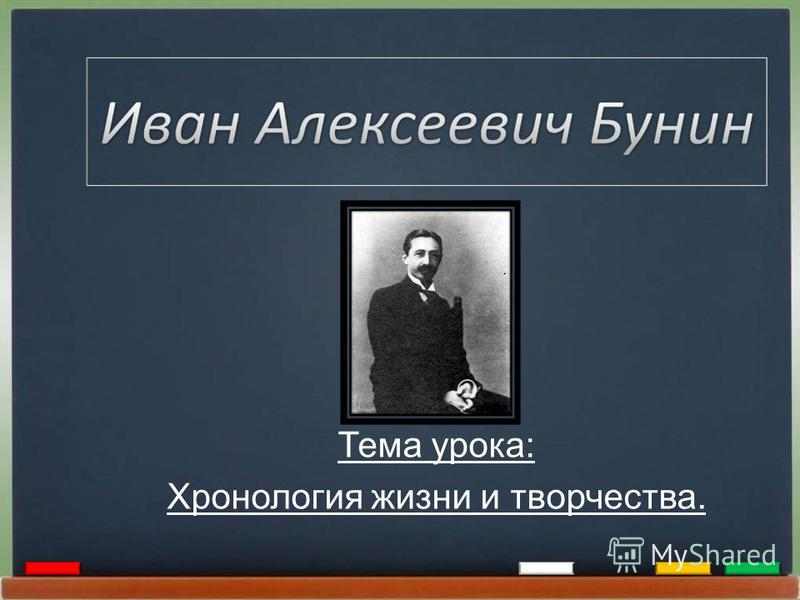 Тема урока: Хронология жизни и творчества.