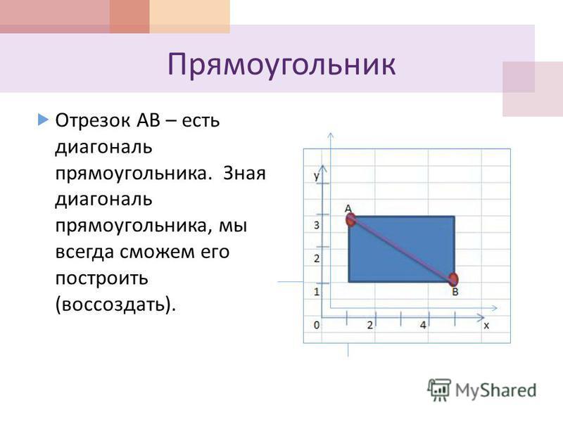 Прямоугольник Отрезок АВ – есть диагональ прямоугольника. Зная диагональ прямоугольника, мы всегда сможем его построить ( воссоздать ). А В
