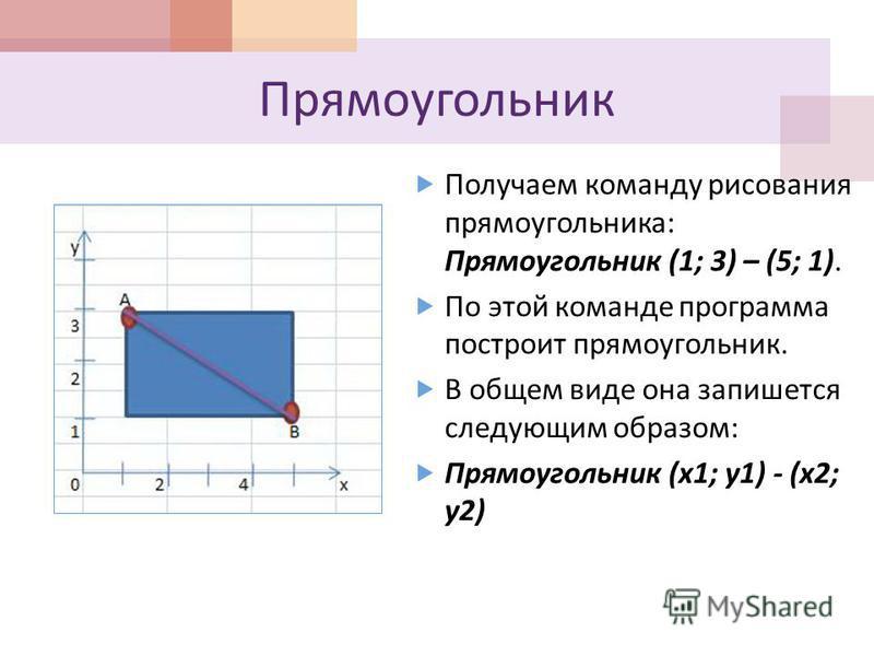 Прямоугольник Получаем команду рисования прямоугольника : Прямоугольник (1; 3) – (5; 1). По этой команде программа построит прямоугольник. В общем виде она запишется следующим образом : Прямоугольник (x1; y1) - (x2; y2)