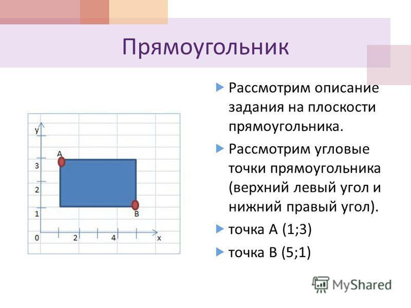 Прямоугольник Рассмотрим описание задания на плоскости прямоугольника. Рассмотрим угловые точки прямоугольника ( верхний левый угол и нижний правый угол ). точка А (1;3) точка В (5;1)