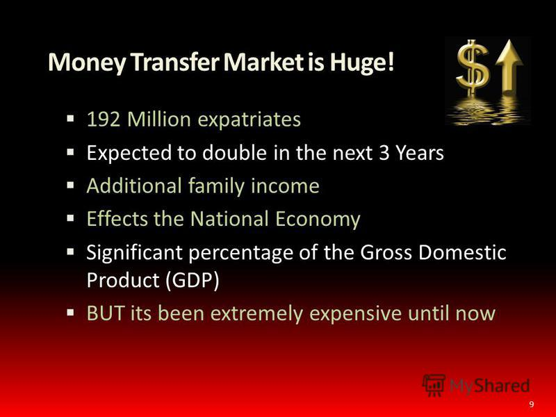 Money Transfer Market is Huge! 192 Million expatriates Expected to double in the next 3 Years Additional family income Effects the National Economy Significant percentage of the Gross Domestic Product (GDP) BUT its been extremely expensive until now