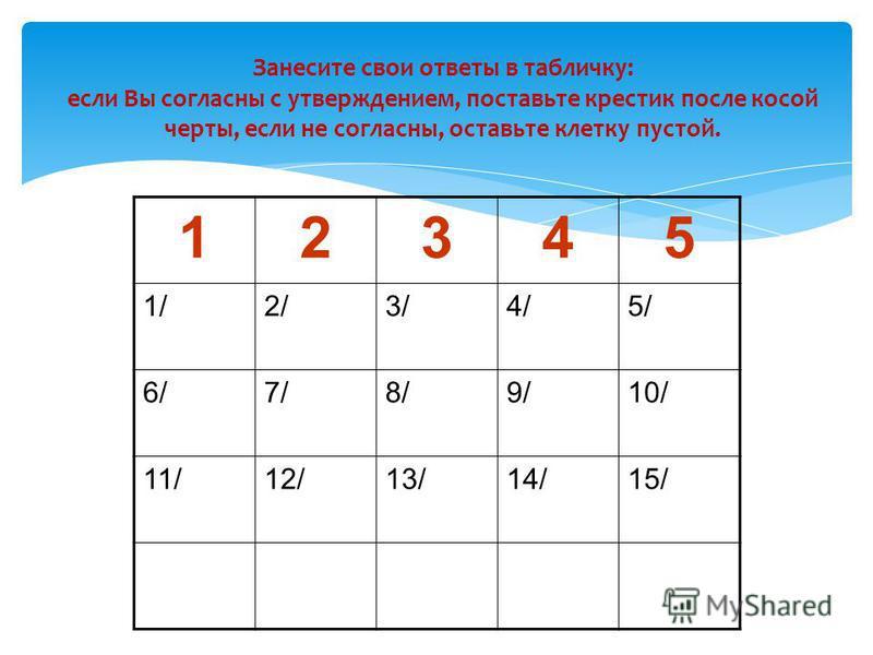 Занесите свои ответы в табличку: если Вы согласны с утверждением, поставьте крестик после косой черты, если не согласны, оставьте клетку пустой. 12345 1/2/3/4/5/ 6/7/8/9/10/ 11/12/13/14/15/