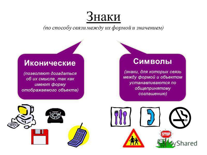 Знаки (по способу связи между их формой и значением) Иконические (позволяют догадаться об их смысле, так как имеют форму отображаемого объекта) Символы (знаки, для которых связь между формой и объектом устанавливаются по общепринятому соглашению)