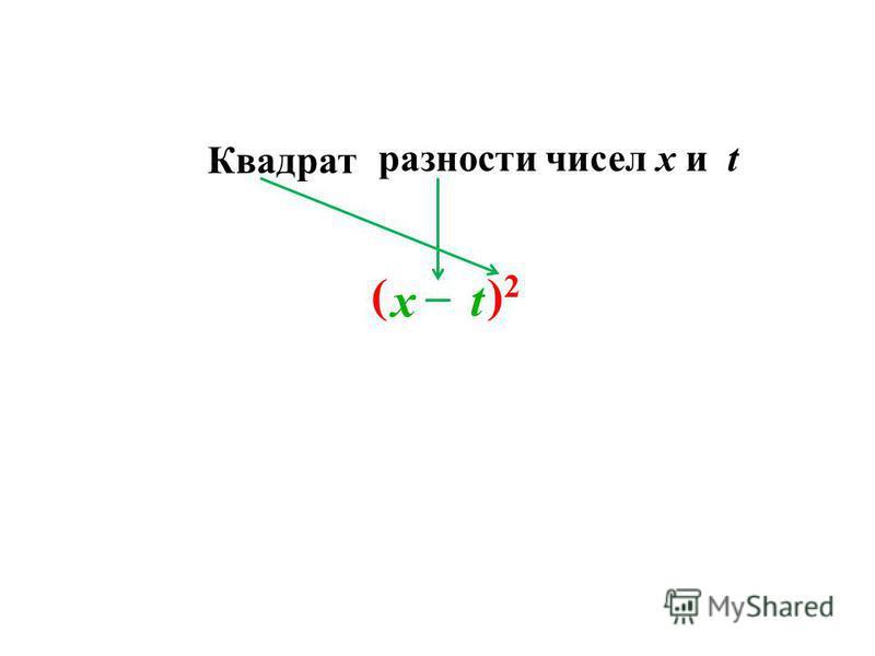 Суммаквадратов чисел а и с. +а 2 а 2 c2c2
