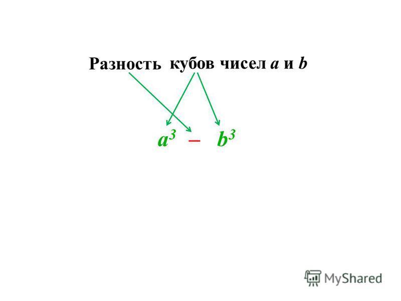 Удвоенное произведение чисел x и y x y 2
