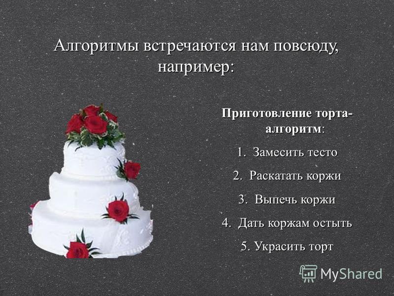 Приготовление торта- алгоритм: 1. Замесить тесто 2. Раскатать коржи 3. Выпечь коржи 4. Дать коржам остыть 5. Украсить торт Алгоритмы встречаются нам повсюду, например: