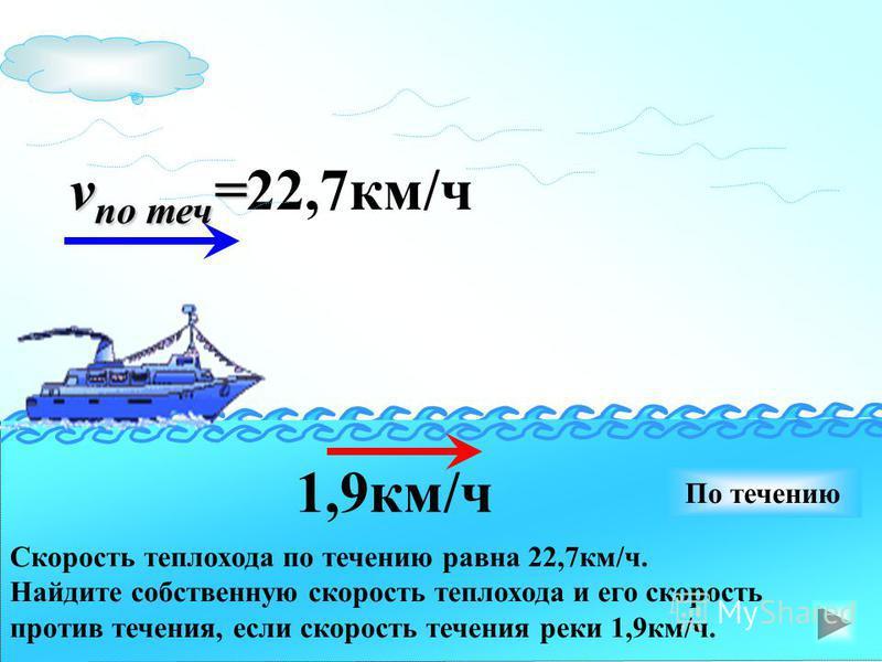 v по теч = v по теч =22,7 км/ч 1,9 км/ч По течению Скорость теплохода по течению равна 22,7 км/ч. Найдите собственную скорость теплохода и его скорость против течения, если скорость течения реки 1,9 км/ч.