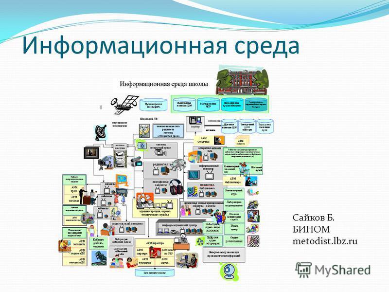 Информационная среда Сайков Б. БИНОМ metodist.lbz.ru