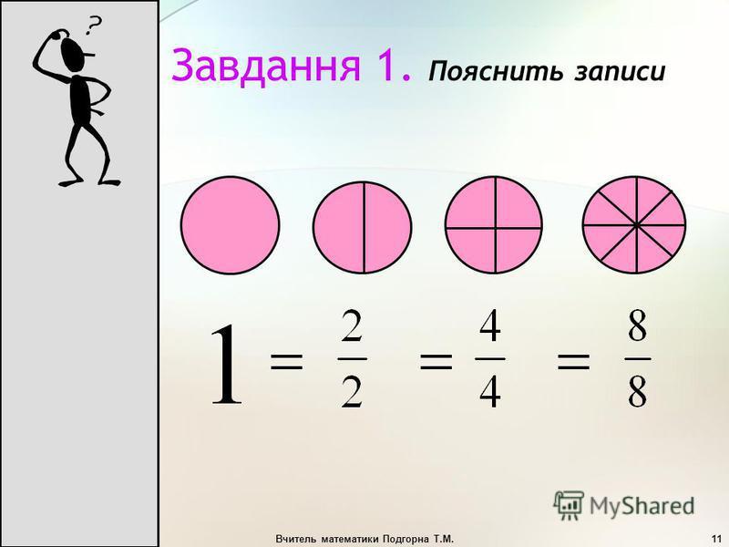 Вчитель математики Подгорна Т.М.11 Завдання 1. Пояснить записи