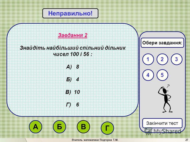 Вчитель математики Подгорна Т.М.27 Завдання 2 Знайдіть найбільший спільний дільник чисел 100 і 56 : А) 8 Б) 4 В) 10 Г) 6 Вірно!Неправильно! 132 Закінчити тест 54 Обери завдання: Б Г ВА
