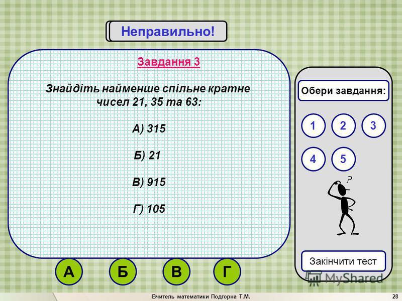Вчитель математики Подгорна Т.М.28 Завдання 3 Знайдіть найменше спільне кратне чисел 21, 35 та 63: А) 315 Б) 21 В) 915 Г) 105 Вірно!Неправильно! 132 Закінчити тест 54 Обери завдання: АГВБ