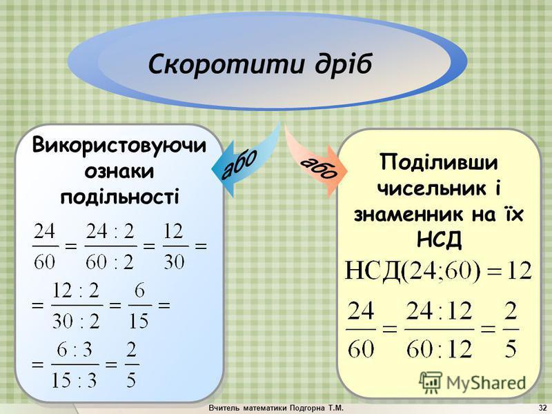 Вчитель математики Подгорна Т.М.32 Скоротити дріб Поділивши чисельник і знаменник на їх НСД Використовуючи ознаки подільності