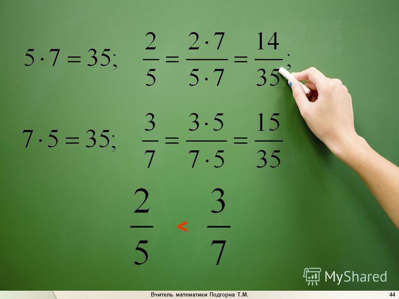 Вчитель математики Подгорна Т.М.44 <