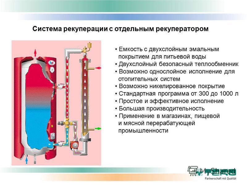 Система рекуперации с отдельным рекуператором Емкость с двухслойным эмальным покрытием для питьевой воды Двухслойный безопасный теплообменник Возможно однослойное исполнение для отопительных систем Возможно никелированное покрытие Стандартная програм
