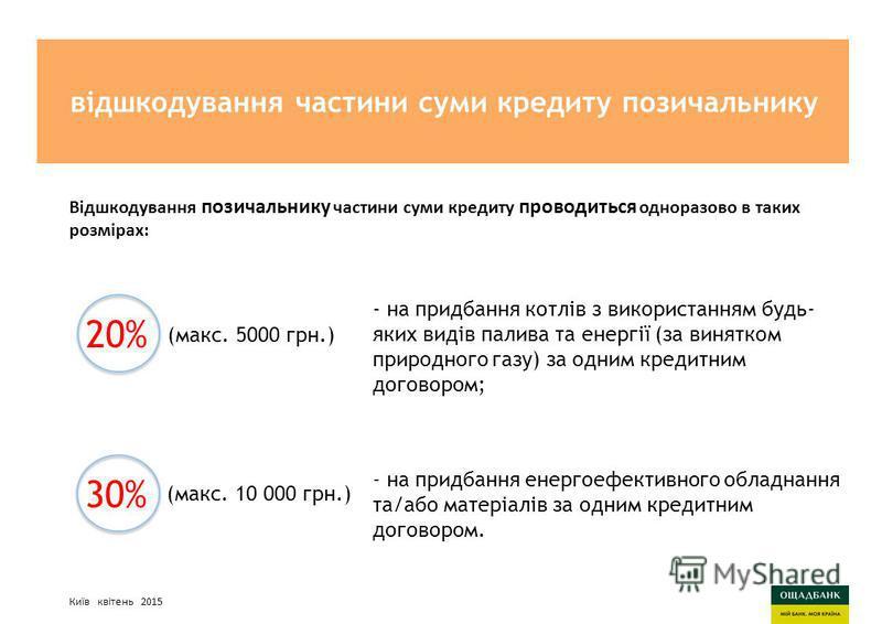 Киев, март 2015 годаСтратегия развития Ощадбанк відшкодування частини суми кредиту позичальнику Київ квітень 2015 - на придбання котлів з використанням будь- яких видів палива та енергії (за винятком природного газу) за одним кредитним договором; - н